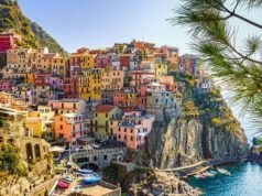 Most Popular Islands in Italy